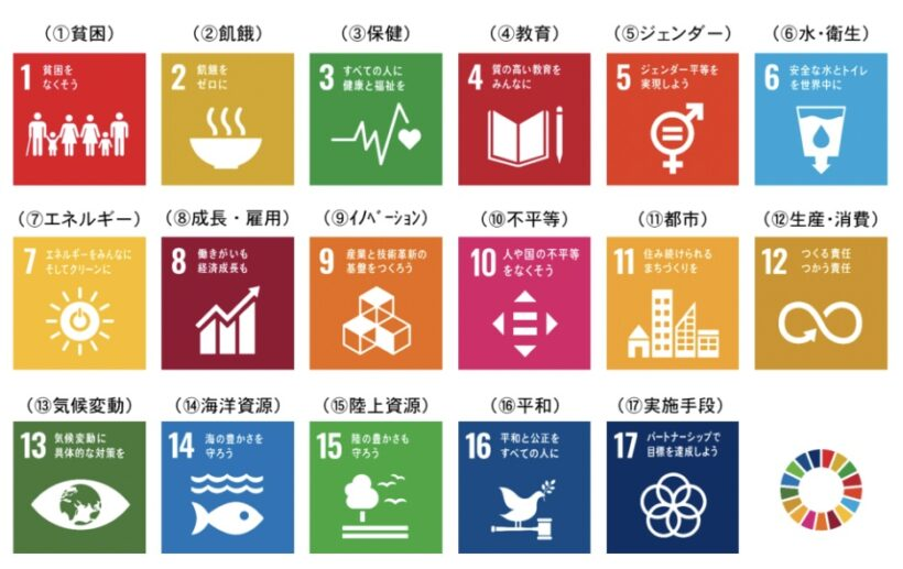 SDGs(エス・ディー・ジーズ)持続可能な開発目標の画像